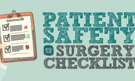 Patient Safety and the Surgery Checklist
