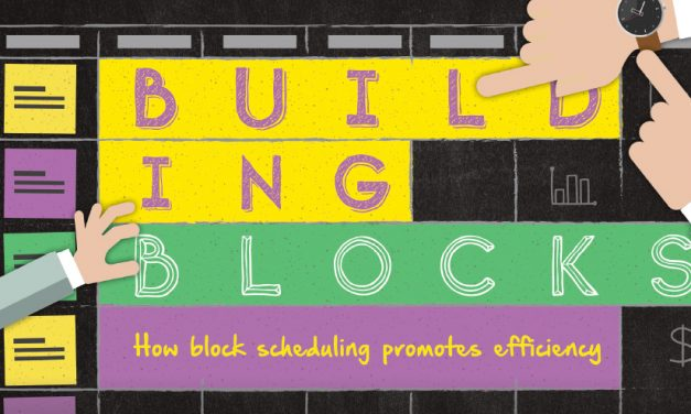 Building Blocks: How Block Scheduling Promotes Efficiency