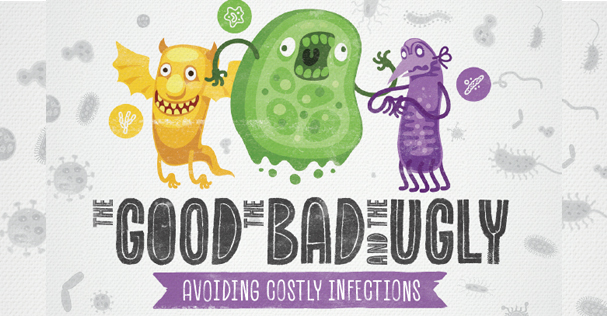 The Good, The Bad and The Ugly: Avoiding Costly Infections