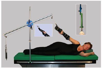 Tri-Pull Secure Shoulder Solution Provides Rotation Control