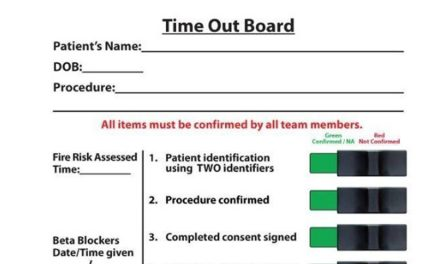 Surgical Checklist Boards Prevent 'Never Event' Errors