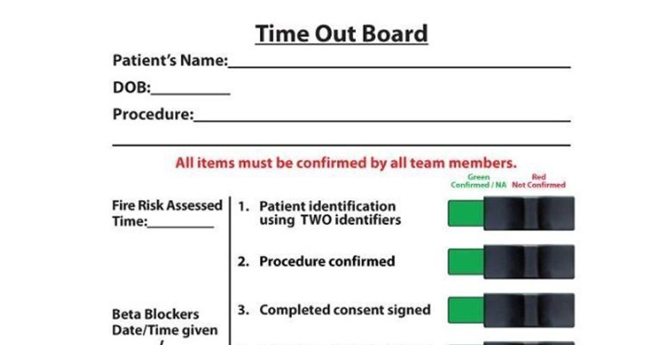 Surgical Checklist Boards Prevent 'Never Event' Errors