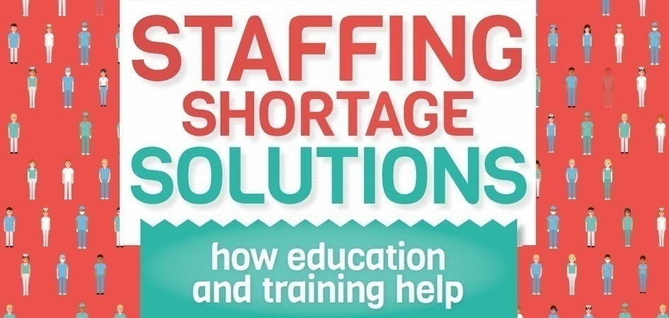 Staffing Shortage Solutions: How Education and Training Help