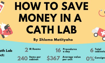 LogiTag Medical Solutions Illustrates How to Save $228.6K in a Cath Lab: the Complete Infographic