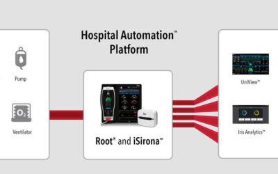 Masimo Announces iSirona Connectivity Hub