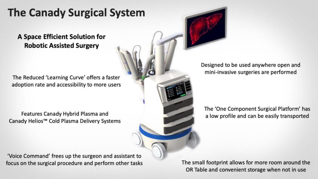 USMI Canady Surgical System