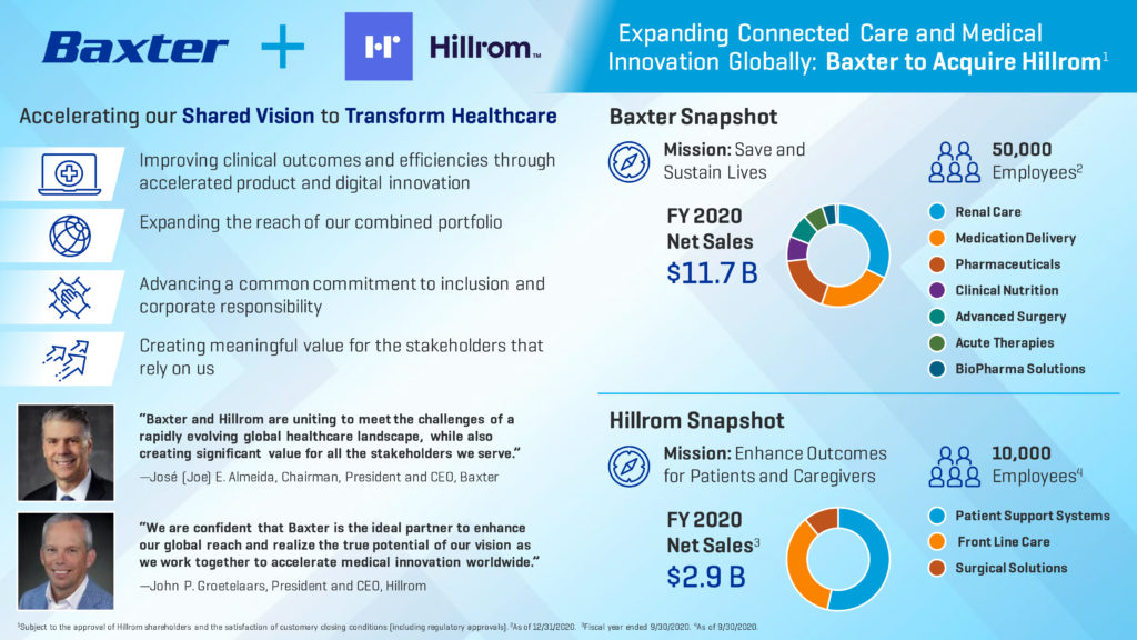 Baxter to Acquire Hillrom