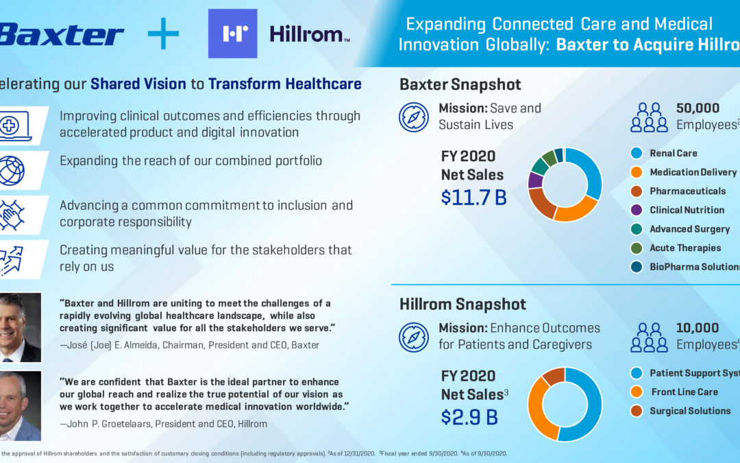 Baxter to Acquire Hillrom, Expanding Connected Care and Medical Innovation