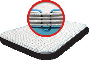 New Data on OviTex in Hernia Repair Applications